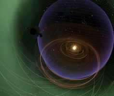"""Using data from Voyager, we have discovered a strong magnetic field just outside the solar system,"" explains lead author Merav Opher, a NASA Heliophysics Guest Investigator from George Mason University. ""This magnetic field holds the interstellar cloud together and solves the long-standing puzzle of how it can exist at all."""