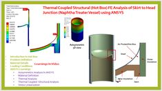 This Video Explains Thermal Coupled Structural (Hot Box) FE analysis of naphtha vessel using ANSYS Workbench. It also explains introduction and benefits of H. Structural Analysis, Sim, Engineering, Stress, Pocket, Drawings, Mechanical Engineering, Appliance Cabinet, Logos