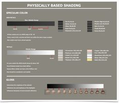 physically based rendering look develop composite - Google 검색