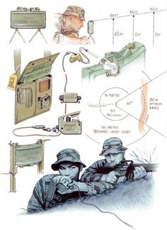Colour Plate from Gordon Rottman's book, Green Beret in Vietnam, published by Osprey. Military Tactics, Military Weapons, Military Art, Military History, Soldado Universal, Vietnam War Photos, Green Beret, Army & Navy, Military Equipment