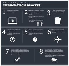 infographic_immigration