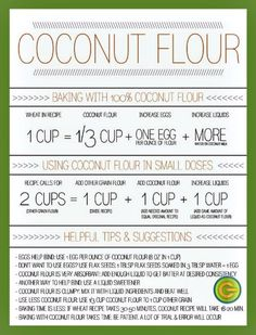 Wheat flour to Coconut-Flour-Conversion-Chart. Tips for Paleo-friendly, KETO-friendly recipe conversions. Gluten Free Baking, Gluten Free Recipes, Dog Food Recipes, Cooking Recipes, Coconut Flour Recipes Keto, Cooking Tips, Coconut Flour Tortillas, Stevia Recipes, Cookie Cutter Recipes