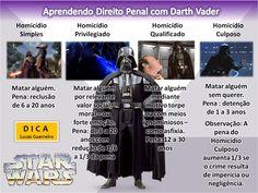 Dicas de Direito Penal com Star Wars