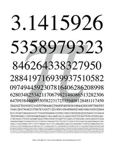 Time to celebrate Pi, whether on Pi Day (March 14) or any other! Post this in your classroom or give it to students to show the first nearly 1,500 ...