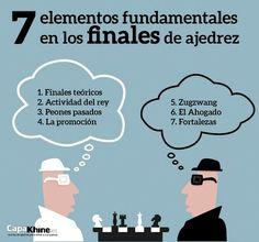 Finales en Ajedrez