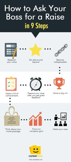How to Ask Your Boss for a Raise in 9 Steps (Infographic)