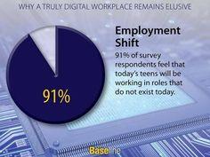Why a Truly Digital Workplace Remains Elusive I Dennis McCafferty