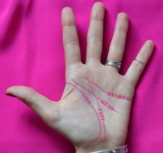 Palmistry A Guide To Palm Reading For Enchanted Babes! by Gala Darling Phone Psychic, Gala Darling, Know Your Future, Palm Reading, Psychic Mediums, Palm Of Your Hand, Palmistry, Psychic Readings, Things To Know