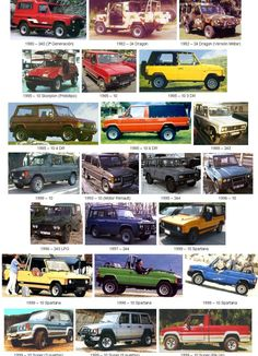 Carros Suv, Romania, Cars And Motorcycles, 4x4, Monster Trucks, Vehicles, Rolling Stock, Vehicle