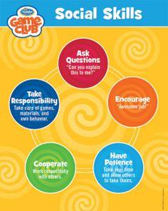 Social skills group norms