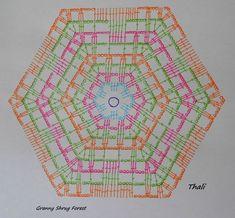 Le diagramme et les explications pour la réalisation du shrug forest . Pull Crochet, Mode Crochet, Crochet Art, Crochet Motif, Crochet Doilies, Crochet Stitches, Crochet Patterns, Point Granny Au Crochet, Crochet Squares