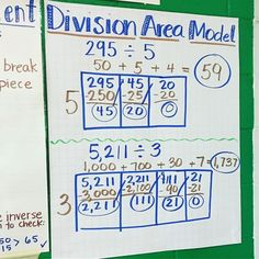 This model for division is kinda amazing! I'm so fortunate to work with an awesome grade math teacher who teaches conceptually. She is teaching me new strategies and I love it! Teaching Division, Math Division, Teaching Math, Division Anchor Chart, Division Area Model, Teaching Ideas, Math Charts, Math Anchor Charts, Math Teacher