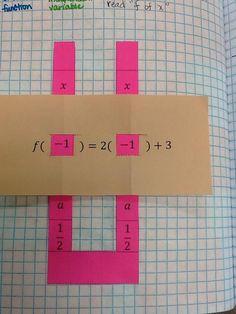 Function notation slider