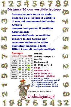 numeri e metodi di occhidigiada58: 2012 Lottery Result Today, Lottery Results, Mayan Numbers, Chart, Hobby, Games