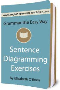 Punctuation In Date Sentences
