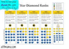 star diamond ranks 6-10 star