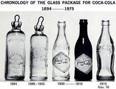 Coca Cola Bottles chronology Specially Designed Coca Cola Bottles