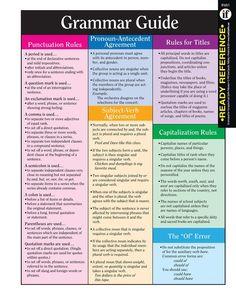 English-grammar-guide-www.easyise.com_.jpg (800×1000)