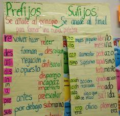 Prefijos sufijos Dual Language Classroom, Bilingual Classroom, Bilingual Education, Spanish Anchor Charts, Reading Anchor Charts, Elementary Spanish, Teaching Spanish, Preschool Spanish, Third Grade Writing