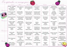 Le mois dernier ma copine Sysy – du blog Sysy in The City, et moi t'avons présenté notre nouveau projet : un mois de menus tous les mois sur un joli tableau à imprimer, un tableau vierg…