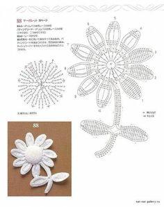 Схеми за цветя - Всичко, което ни вълнува...