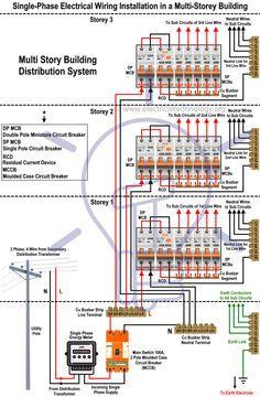 Single Phase Wiring Diagram For House Http Bookingritzcarlton Info Single Phase Wiring Diag Electrical Wiring Electrical Panel Wiring Home Electrical Wiring