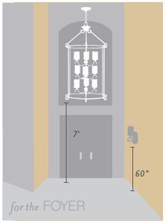 "How to determine the ""right"" size chandeliers for any room."
