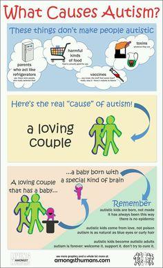 autisticliving