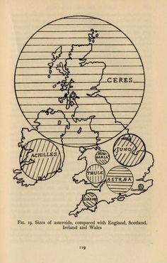 Fig. 19. Sizes of asteroids, compared with England, Scotland, Ireland and Wales. Guide to the Planets. 1955.