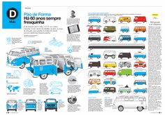 Volkswagen Transporter, infographic by Ricardo Santos Volkswagen Transporter, Volkswagen Bus, Vw Camper, Pulp Fiction, Vespa, Kombi Home, Portugal, Short Bus, Creative Infographic