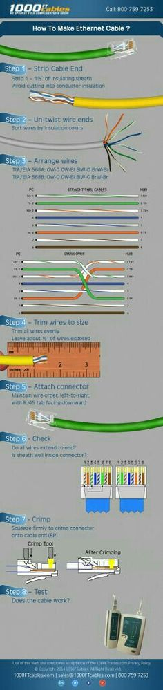 How to make ethernet cable infographic arduino tutorial how to make two talk each other 40 x communication network example in real life iot project Diy Electronics, Electronics Projects, Arduino Projects, Computer Technology, Computer Science, Computer Tips, Energy Technology, It Wissen, Network Cable
