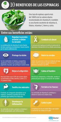10 saludables beneficios de comer espinacas. #espinacas #infografia
