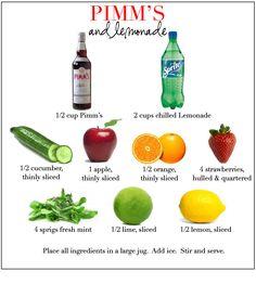 Pimms and Lemonade Recipe
