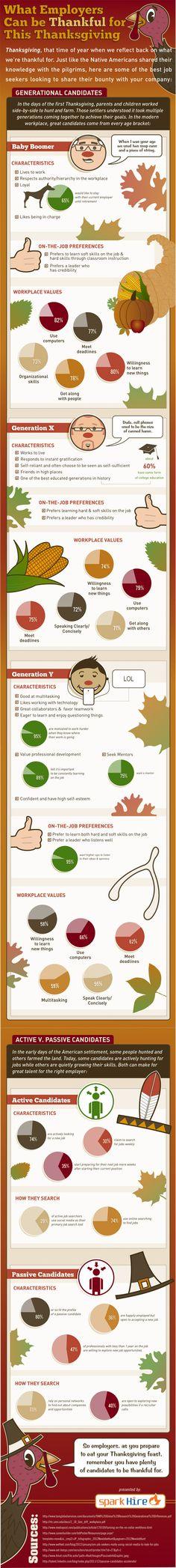 93 best talent management infographics images