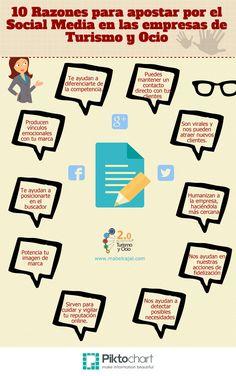 #Infografia #RedesSociales 10 Razones para apostar Social Media en Turismo y Ocio. #TAVnews