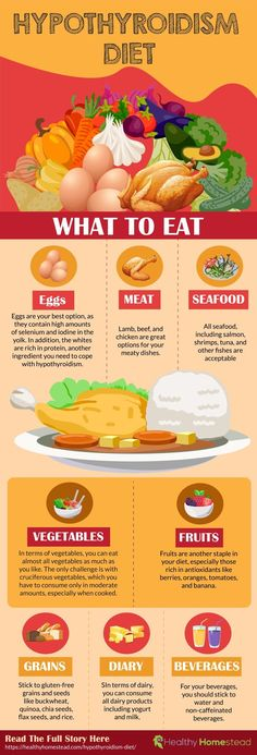 Diet – What to Eat and What to Avoid? Hypothyroidism Diet – What to Eat and What to Avoid?Hypothyroidism Diet – What to Eat and What to Avoid? Best Body Cleanse, Cleanse Diet, Best Detox Program, Watermelon Nutrition Facts, Health Routine, Rich In Protein, Nutrition Plans, Food Nutrition, Nutrition Quotes