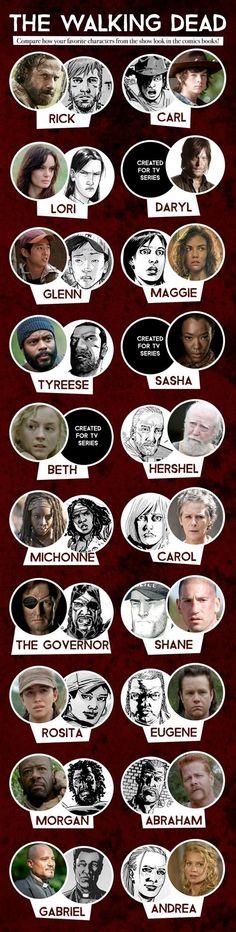 The Walking Dead #Funny, #TheWalkingDead