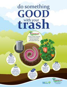 11 best compost flyers images composting flyers leaflets
