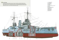 A detailed look at SMS Nassau - General Discussion - World of Warships official forum Cutaway, Uss Texas, Nassau, Naval History, Navy Ships, Model Ships, Royal Navy, Battleship, World War I