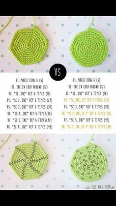 Posavasos sandieros de ganchillo - Knitting For BeginnersKnitting For KidsCrochet ProjectsCrochet Amigurumi Crochet Instructions, Crochet Diagram, Crochet Chart, Crochet Basics, Crochet For Beginners, Crochet Motif, Diy Crochet, Crochet Designs, Crochet Stitches