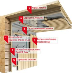 Sauna Design, Cabin Design, Log Home Bathrooms, Building A Sauna, Plywood Kitchen, Outdoor Sauna, Studio Shed, Sauna Room, Backyard Seating