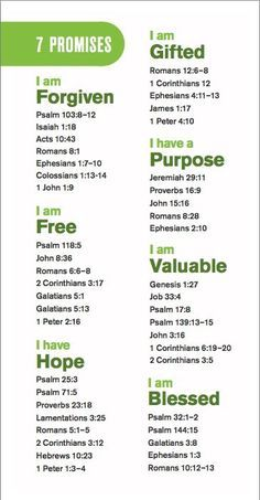 Image result for galatians 2:16 bible journaling