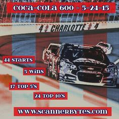 Longest race of the season coming up this weekend!  GO 24!!!