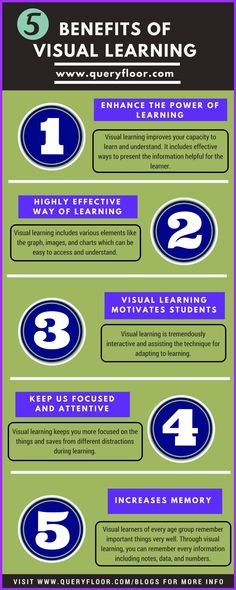 Infographic : 5 benefits of visual learning 5 benefits of visual learning By QueryFloor Information graphics, visual representations of data known as Visual Learning Strategies, Ways Of Learning, Learning Styles, Study Skills, Study Tips, Effective Learning, Study Planner, Online Tutoring, Grammar Lessons