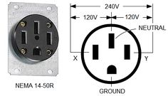 27 Best Locking Power Cord Plug Adapters images in 2013 | Cords, Ear Nema Volt Wiring Diagram on