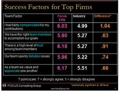 Where Teamwork Thrives in the Money Management Industry -- Harvard Business Review