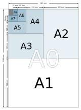 Tamaño de las hojas de papel DIN A (e ISO): Hojas de papel en formato DIN A (DIN A0, A1, A2, A3, A4, A5, A6, A7, A8).