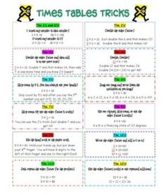 a nice handout for students with tips/tricks to remember different multiplication facts.:Here's a nice handout for students with tips/tricks to remember different multiplication facts. Math Strategies, Math Resources, Math Activities, Math Tips, Division Strategies, Maths Tricks, Science Games, Math For Kids, Fun Math