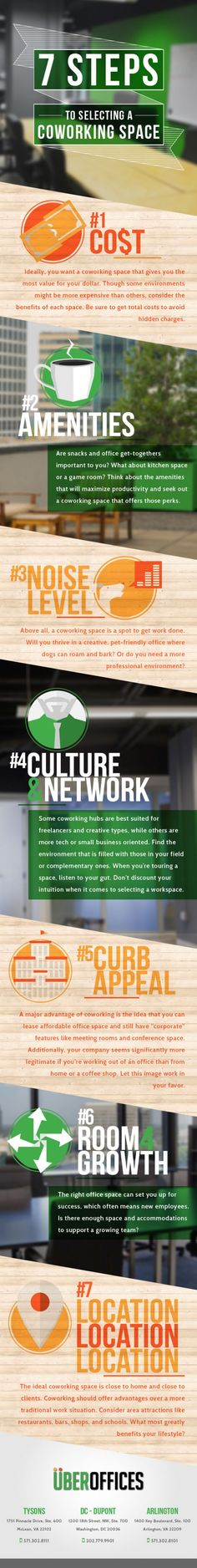 7 step guide on selecting a coworking space #infographic