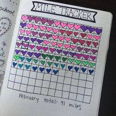 Mile tracker for running in my bullet journal. I share over ten different ways that you can use a bullet journal to track health and fitness in this post! Bullet Journal Graph, Bullet Journal Tracking, Bullet Journal Health, Bullet Journal Weight Loss Tracker, Weight Loss Journal, Bullet Journal Spread, Bullet Journal Ideas Pages, Bullet Journal Layout, Journal Pages